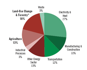 an analysis of marketing boards and canadian agriculture and farms Power of canadian agricultural marketing boards as a result of bill c-176 which  established in 1972 the national farm products marketing council.